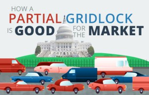 partial gridlock washington good for market