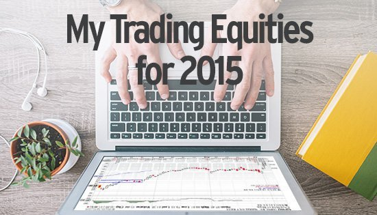 my trading equities for 2015