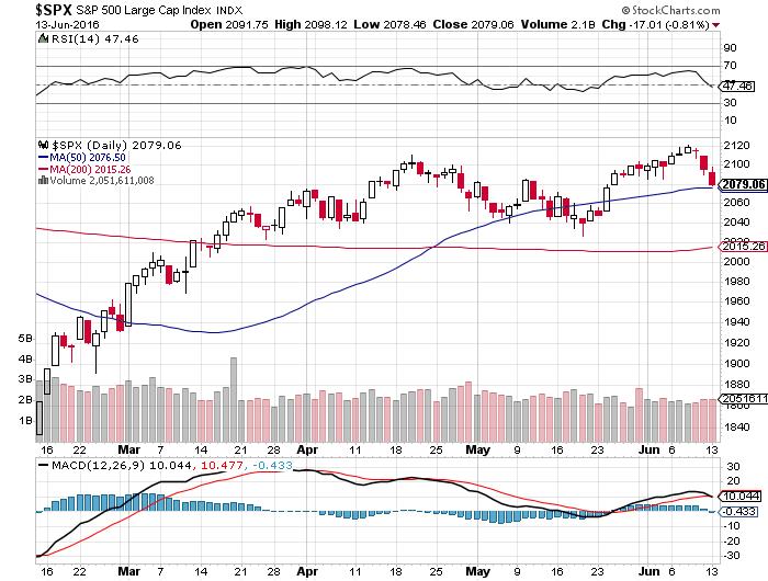 jeff-chart